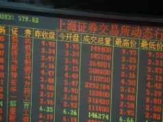 China Aktien 2019: Erholung nach den heftigen Verlusten 2018?