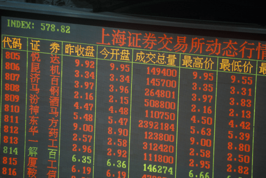 China shares 2019: Recovery after heavy losses in 2018?
