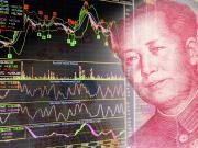 China Aktien MSCI