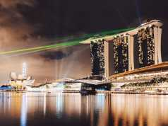 Global Competitiveness Report 2019 - Singapur führt Liste an