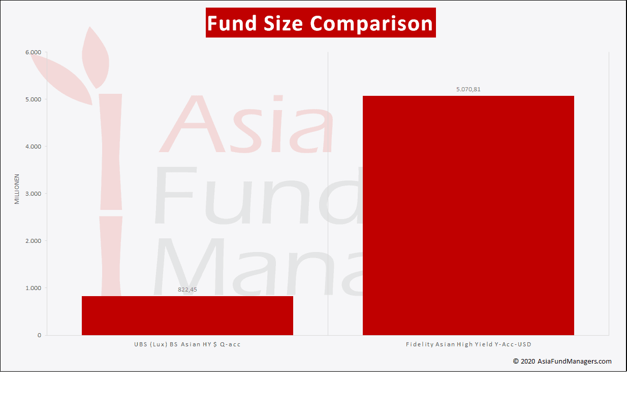 https://www.asiafundmanagers.com/int/china-economy-invest-in-china/
