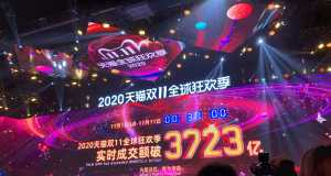 Singles' Day China 2020 - Rekordverdächtig