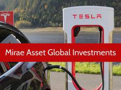 Mirae Asset über Teslas Pläne in China